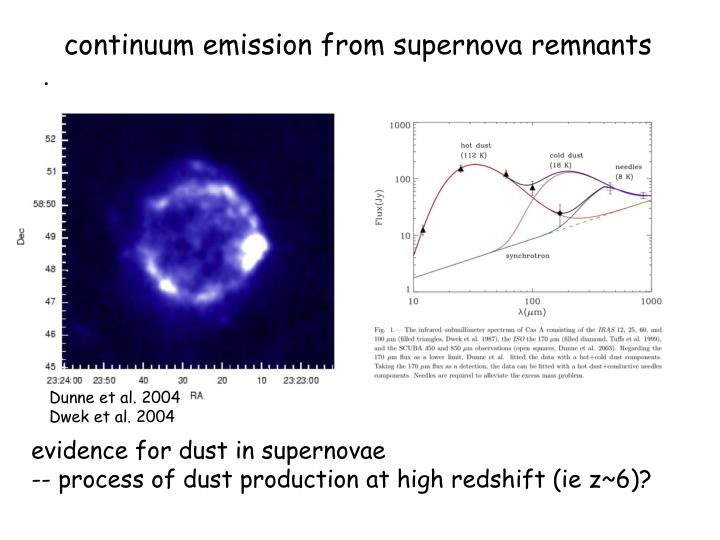 continuum emission from supernova remnants