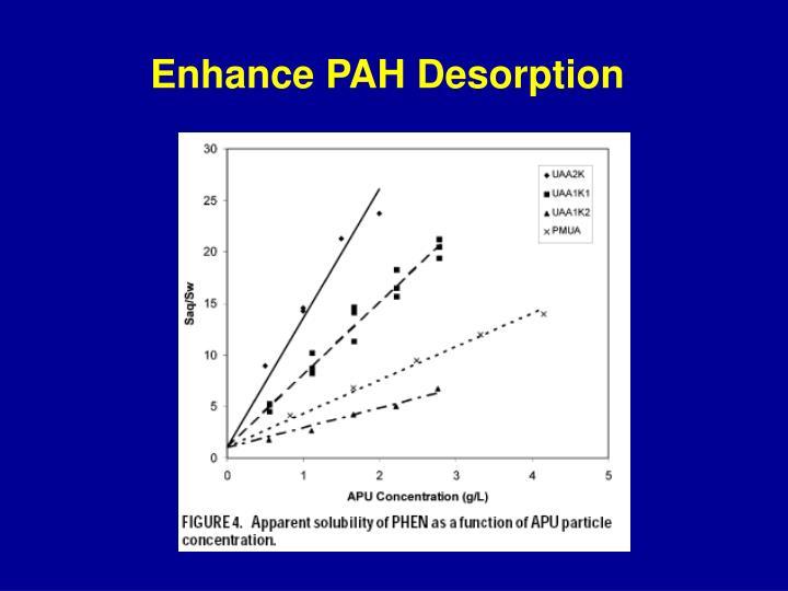 Enhance PAH Desorption