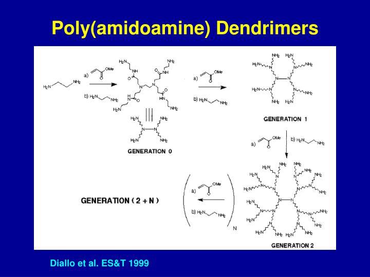 Poly(amidoamine) Dendrimers