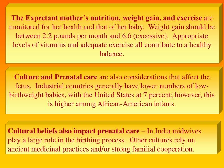 The Expectant mother's nutrition, weight gain, and exercise