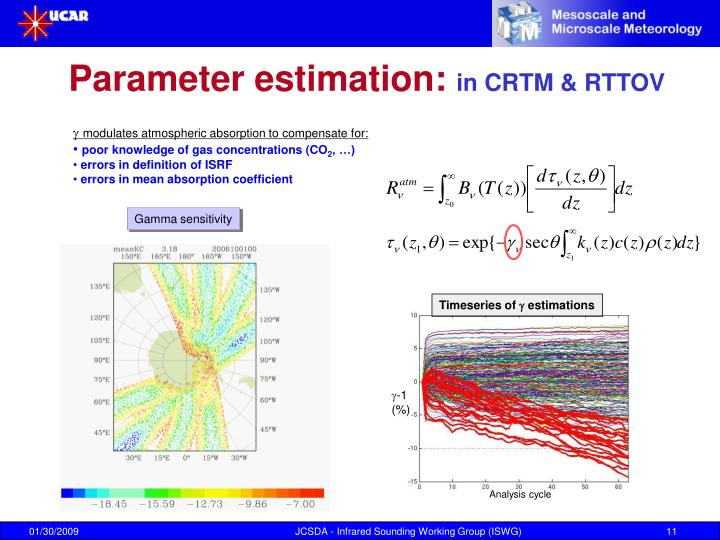 Parameter estimation: