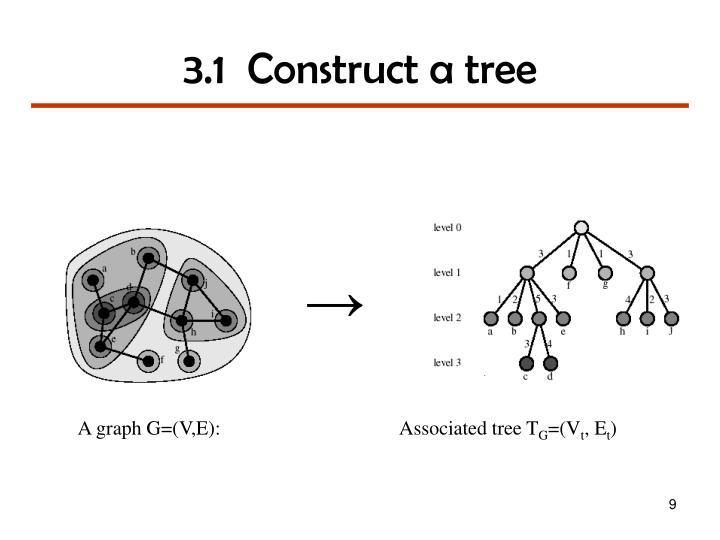 3.1  Construct a tree