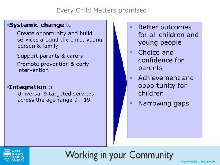 Every Child Matters promised: