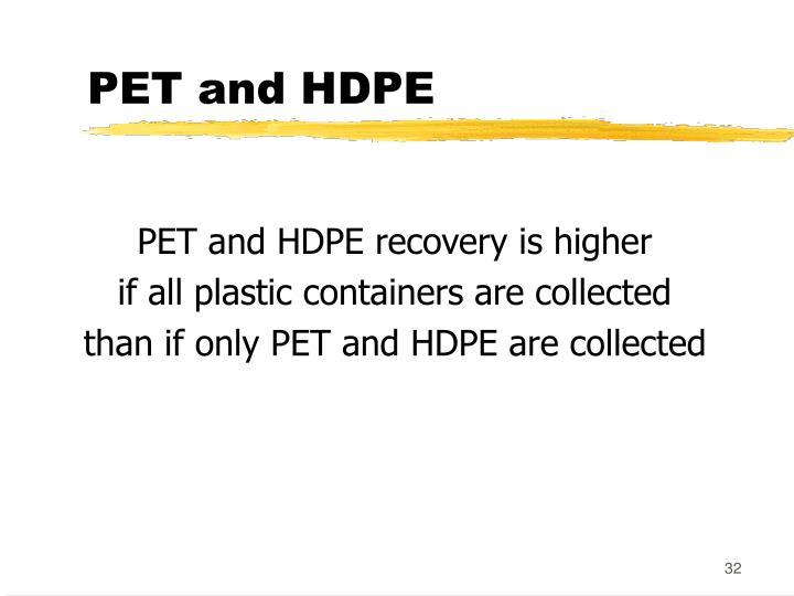 PET and HDPE