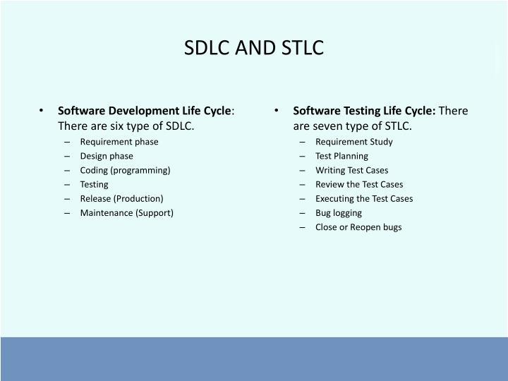 SDLC AND STLC