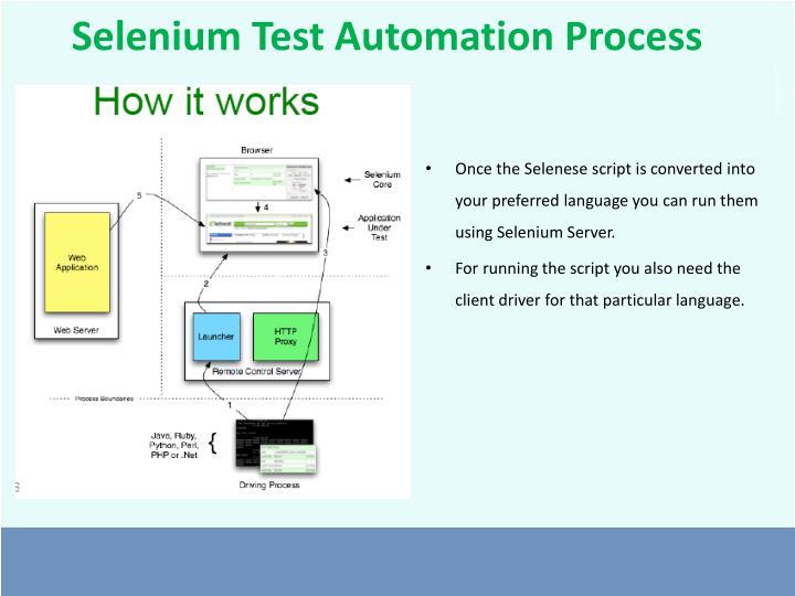 Selenium Test Automation Process