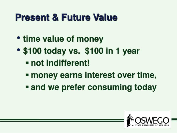 Present future value