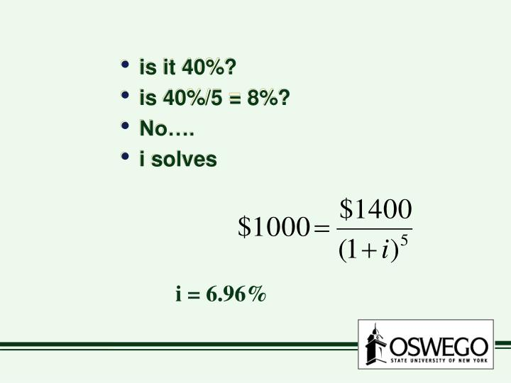 is it 40%?