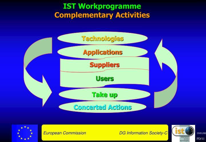 IST Workprogramme