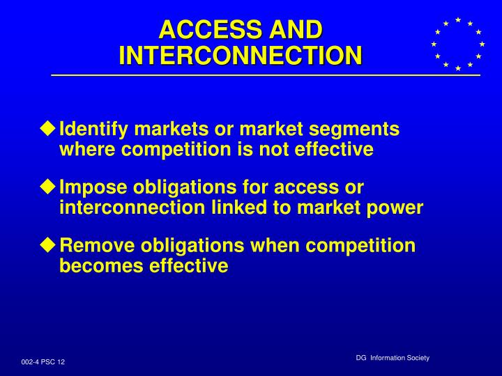 ACCESS AND INTERCONNECTION