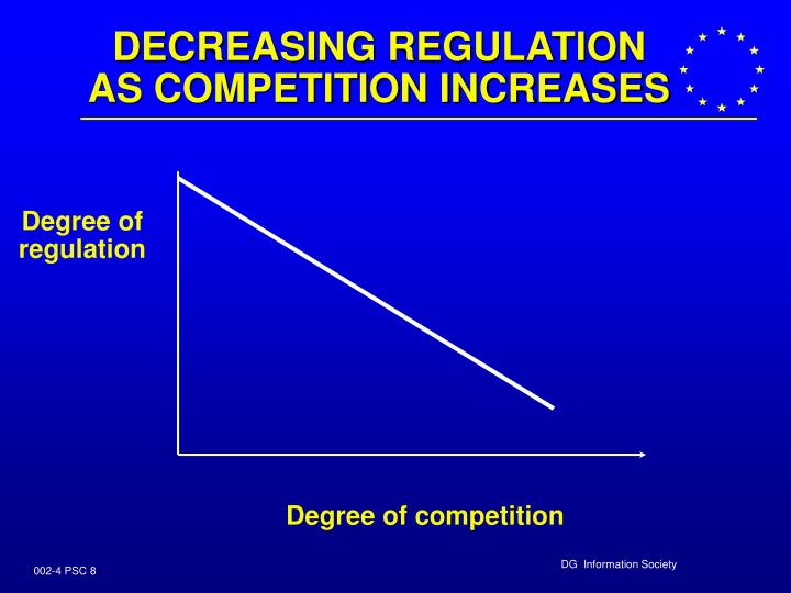 DECREASING REGULATION AS COMPETITION INCREASES