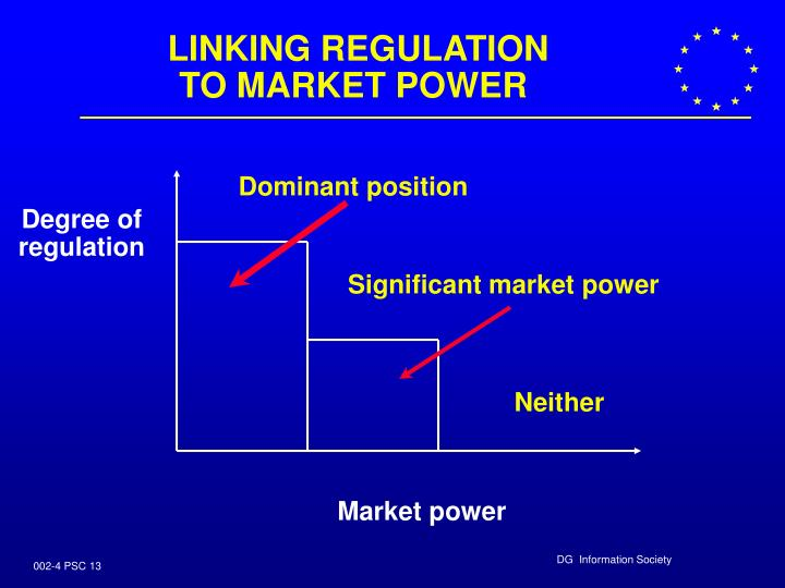 LINKING REGULATION