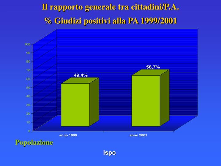 Il rapporto generale tra cittadini/P.A.