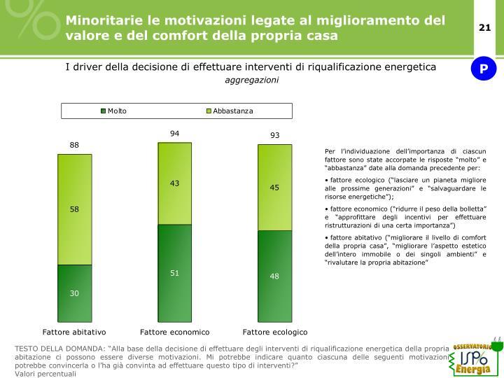 Minoritarie le motivazioni legate al miglioramento del valore e del comfort della propria casa