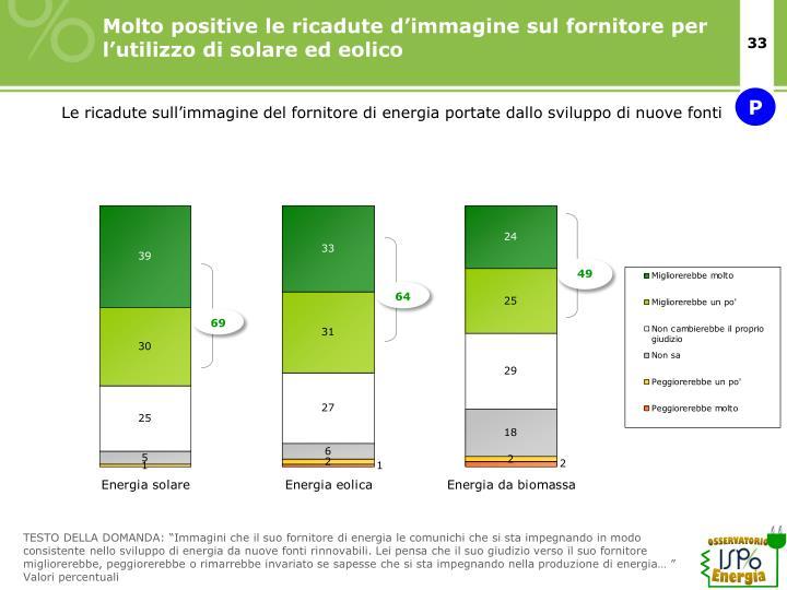 Molto positive le ricadute d'immagine sul fornitore per l'utilizzo di solare ed eolico