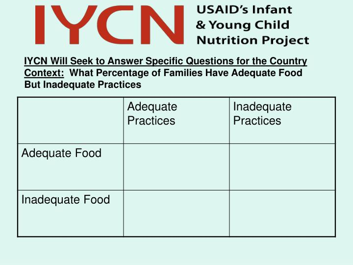 IYCN Will Seek to Answer Specific Questions for the Country Context: