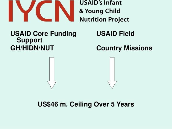 USAID Core FundingUSAID Field Support