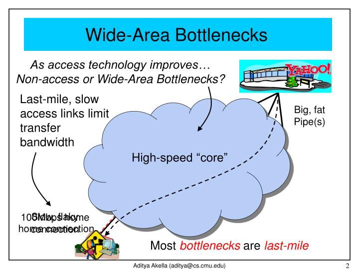 Wide-Area Bottlenecks