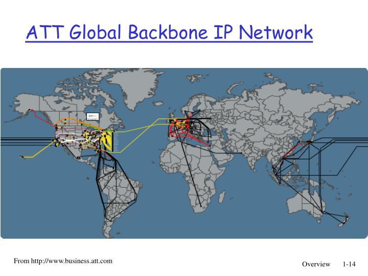 ATT Global Backbone IP Network