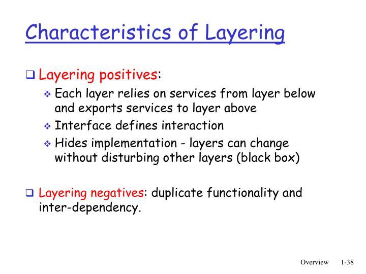 Characteristics of Layering