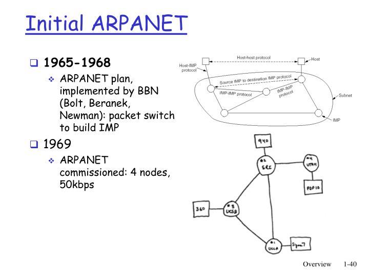 Initial ARPANET