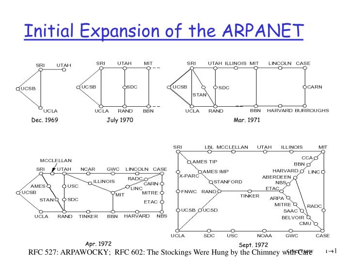 Initial Expansion of the ARPANET