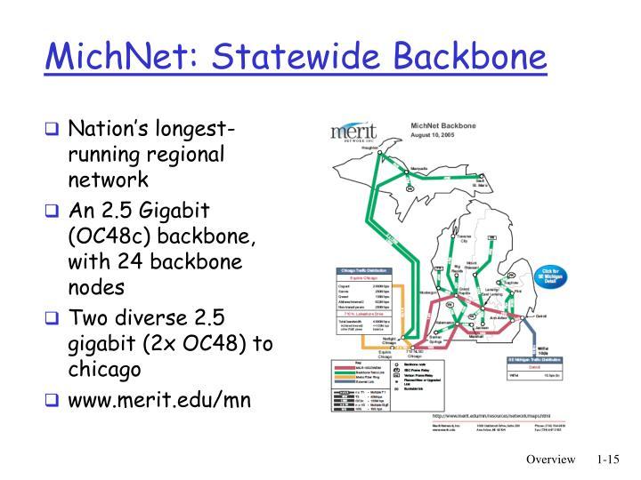 MichNet: Statewide Backbone