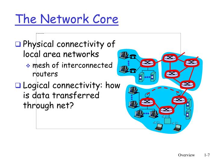 Physical connectivity of local area networks