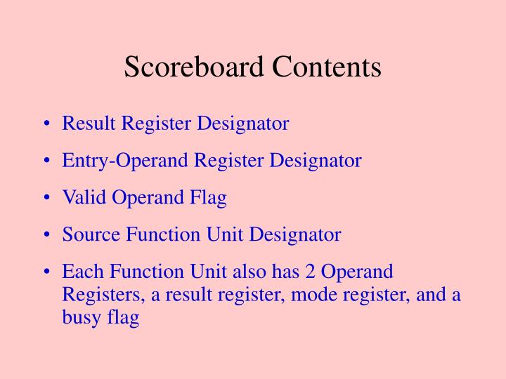 Scoreboard Contents