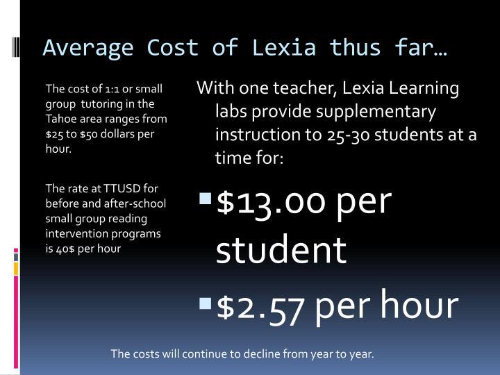 Average Cost of Lexia thus far…