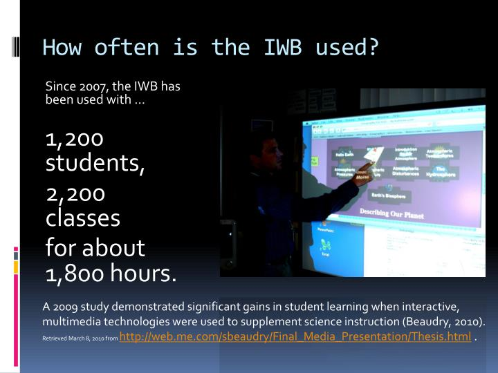 How often is the IWB used?