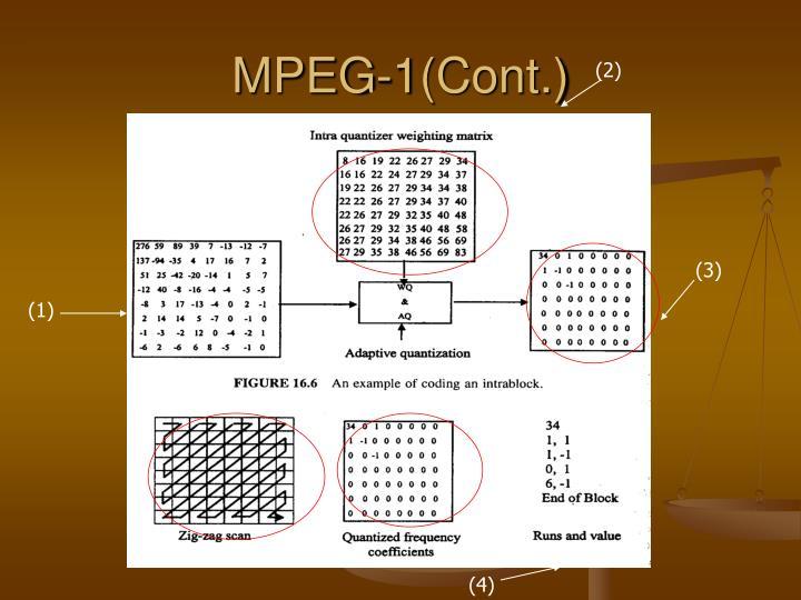 MPEG-1(Cont.)