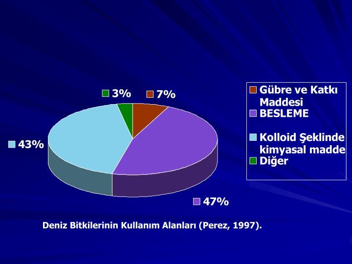 Deniz Bitkilerinin Kullanım Alanları (Perez, 1997).