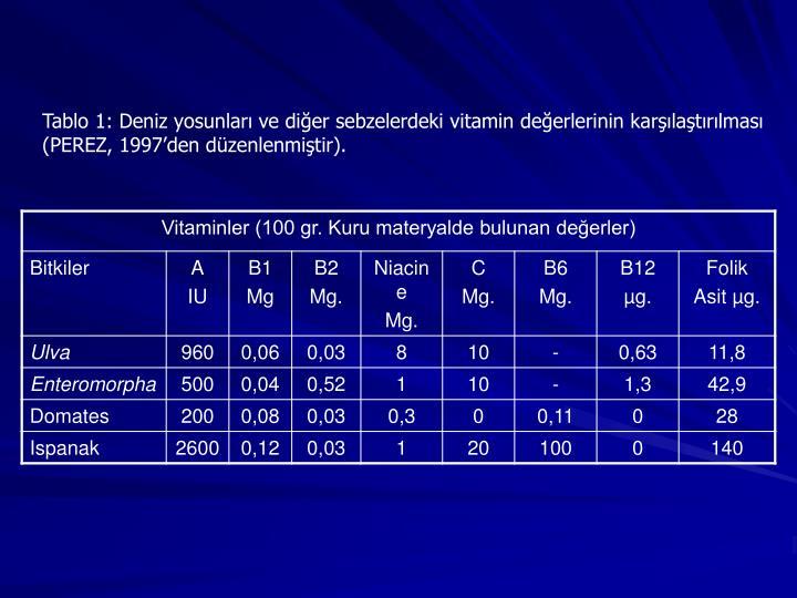 Tablo 1: Deniz yosunlar ve dier sebzelerdeki vitamin deerlerinin karlatrlmas (PEREZ, 1997den dzenlenmitir).