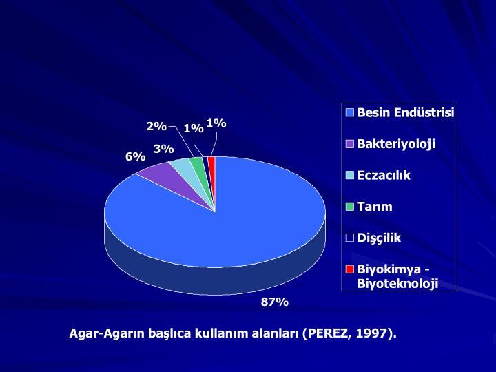 Agar-Agarın başlıca kullanım alanları (PEREZ, 1997).