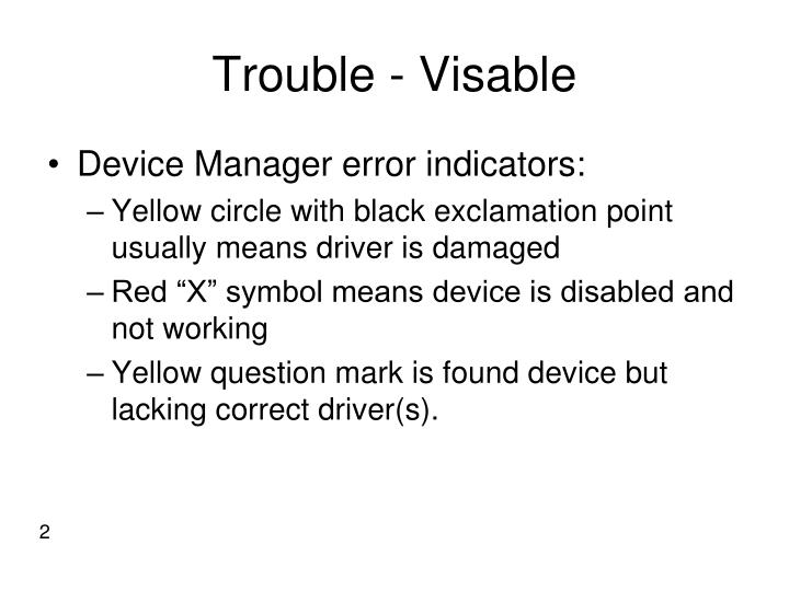 Trouble - Visable