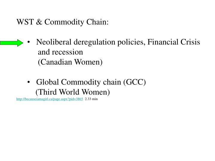 WST & Commodity Chain:
