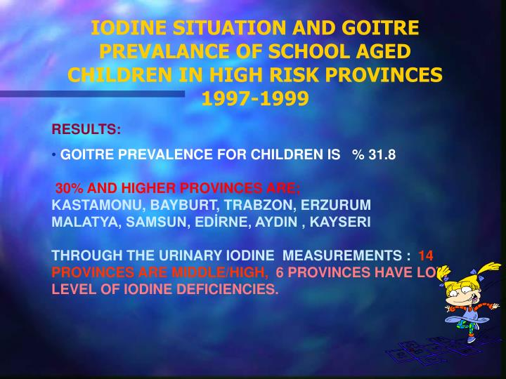 IODINE SITUATION AND GOITRE PREVALANCE OF SCHOOL AGED CHILDREN IN HIGH RISK PROVINCES  1997-1999