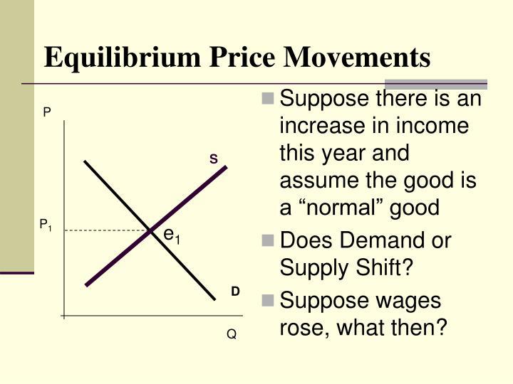 Equilibrium Price Movements