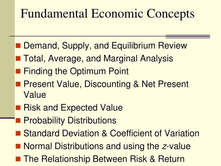 Fundamental Economic Concepts