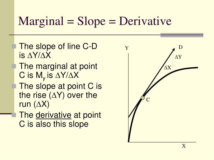 Marginal = Slope = Derivative