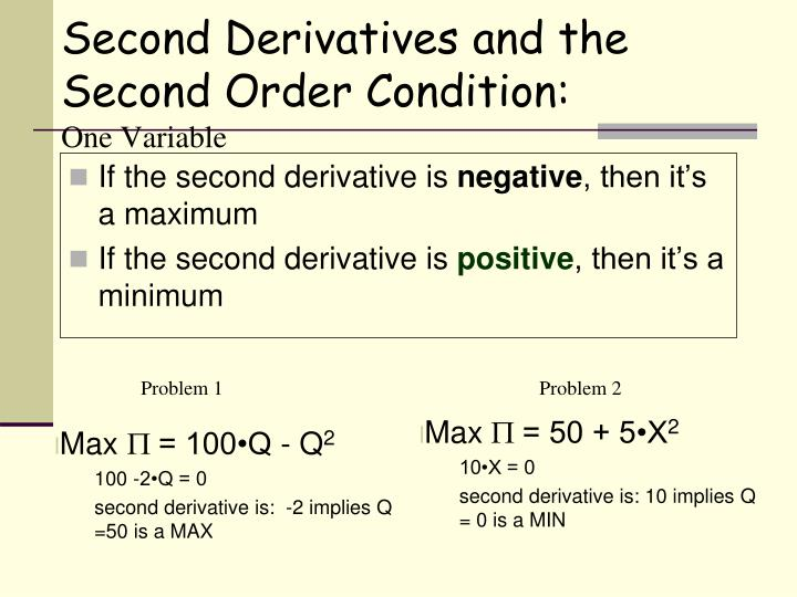 Second Derivatives and the Second Order Condition: