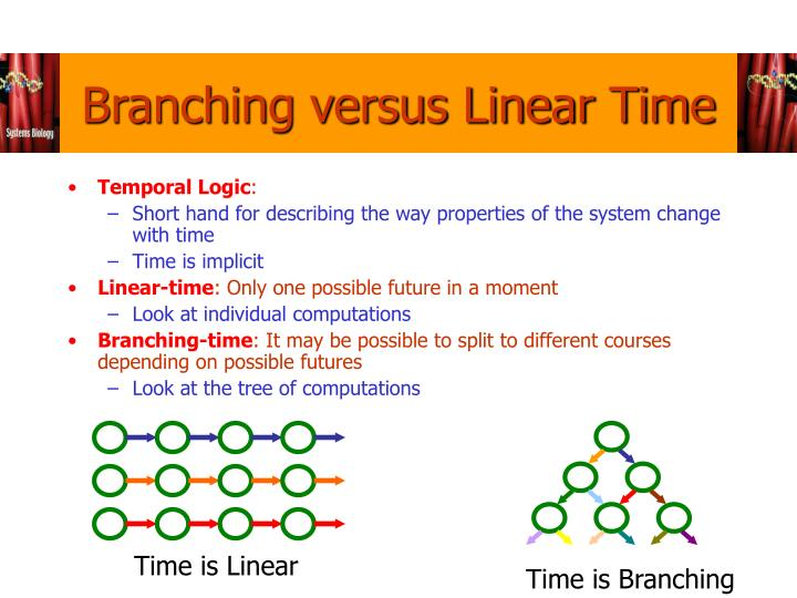 Branching versus Linear Time
