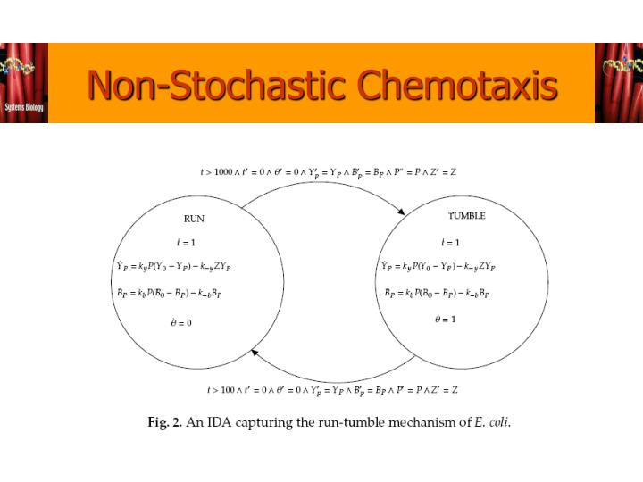 Non-Stochastic Chemotaxis