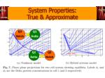 system properties true approximate