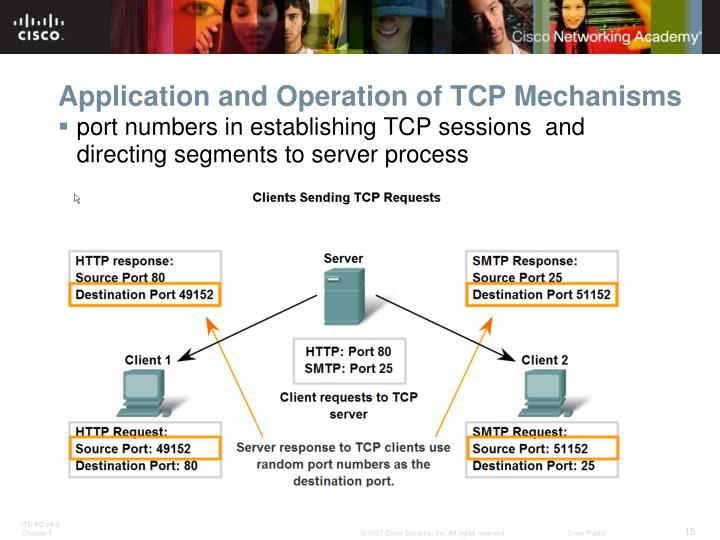 Application and Operation of TCP Mechanisms