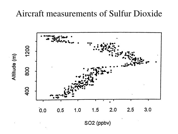 Aircraft measurements of Sulfur Dioxide