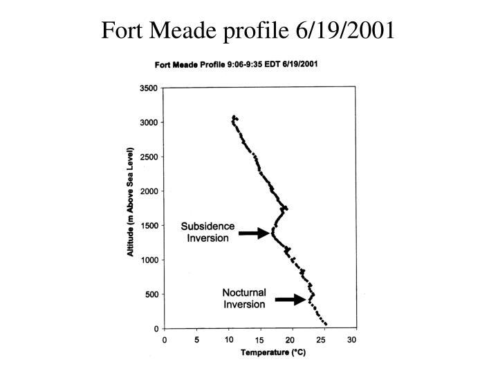 Fort Meade profile 6/19/2001