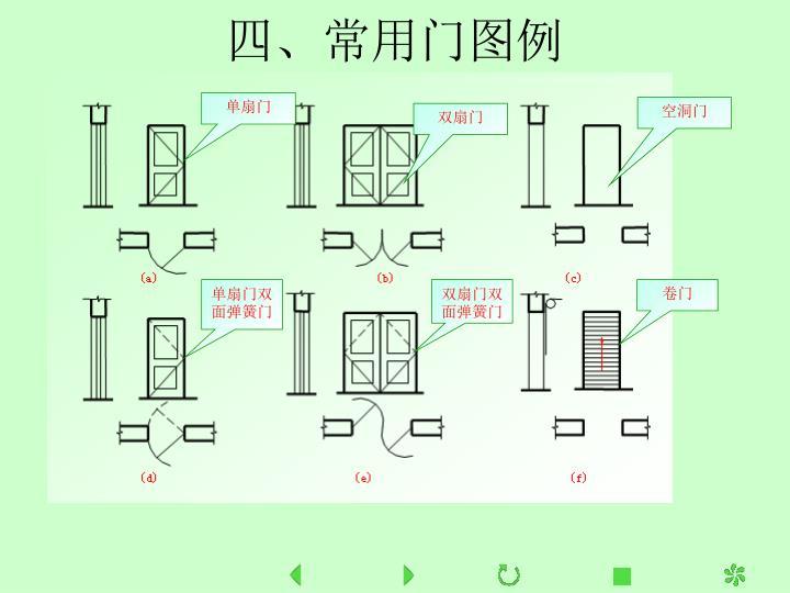 四、常用门图例