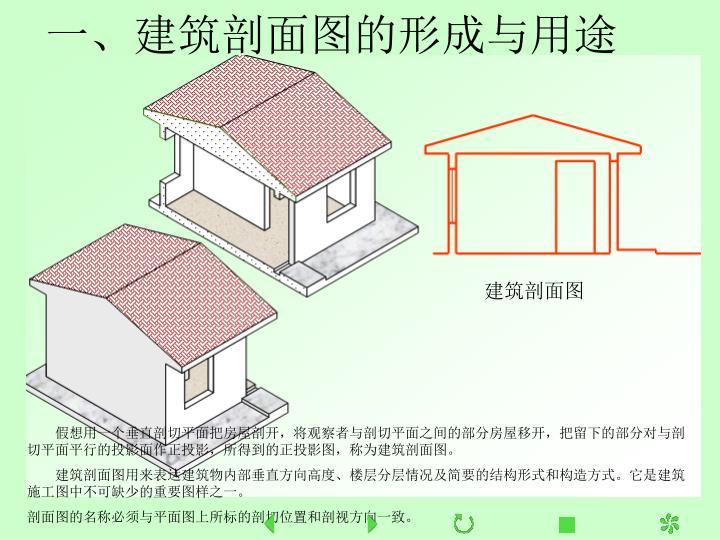 一、建筑剖面图的形成与用途